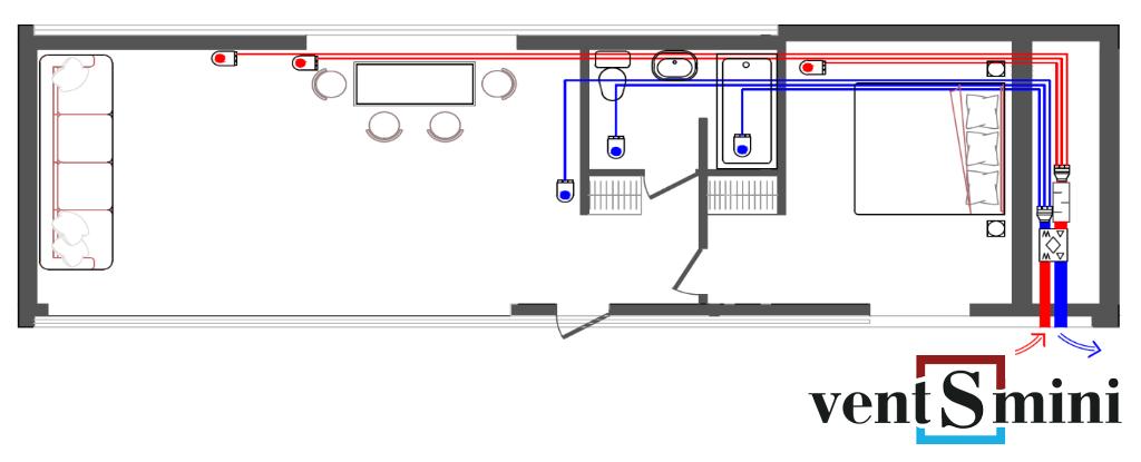 VENTSMINI™ - приклад індивідуальної  схеми монтажу